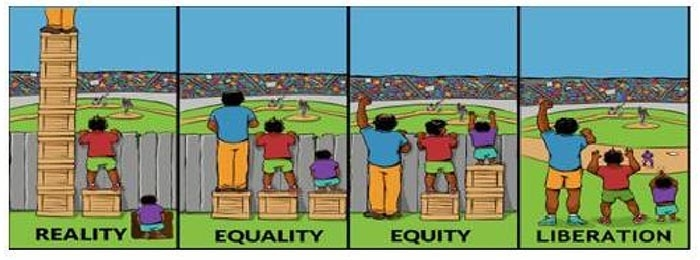 Public Health As It Relates to Racial Equity & Social Injustice